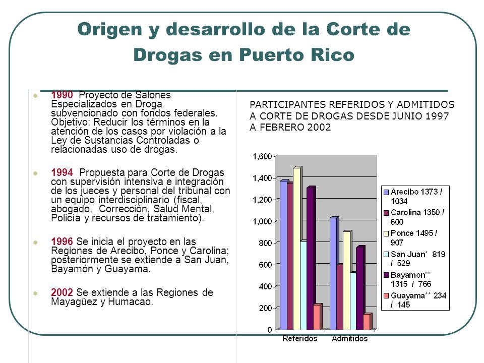 Origen y desarrollo de la Corte de Drogas en Puerto Rico 1990 Proyecto de Salones Especializados en Droga subvencionado con fondos federales. Objetivo