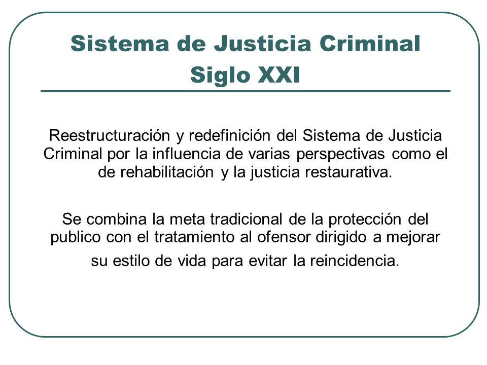 Sistema de Justicia Criminal Siglo XXI Reestructuración y redefinición del Sistema de Justicia Criminal por la influencia de varias perspectivas como