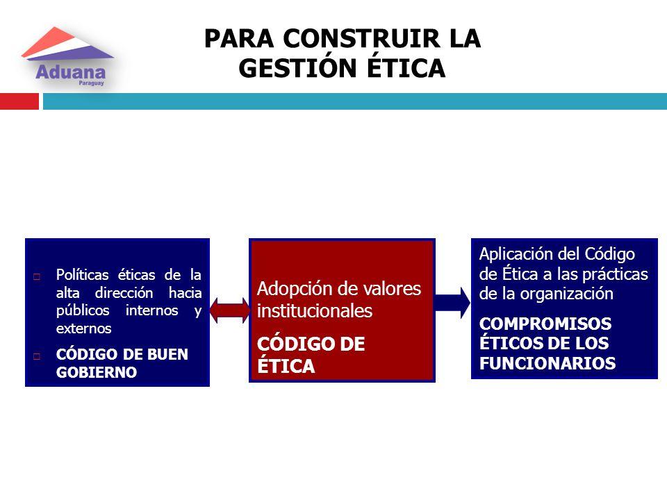 PARA CONSTRUIR LA GESTIÓN ÉTICA Políticas éticas de la alta dirección hacia públicos internos y externos CÓDIGO DE BUEN GOBIERNO Adopción de valores i