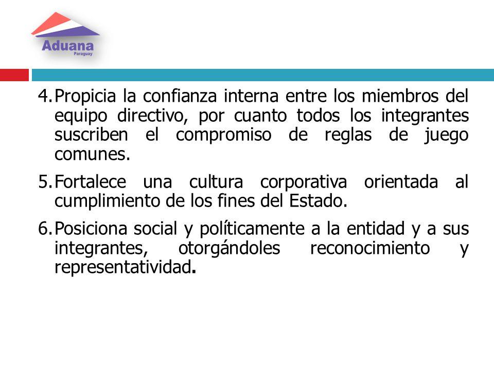 4.Propicia la confianza interna entre los miembros del equipo directivo, por cuanto todos los integrantes suscriben el compromiso de reglas de juego c