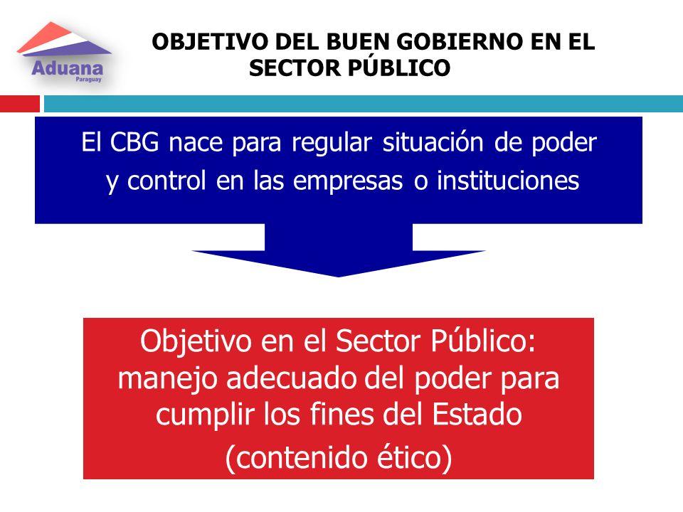 OBJETIVO DEL BUEN GOBIERNO EN EL SECTOR PÚBLICO El CBG nace para regular situación de poder y control en las empresas o instituciones Objetivo en el S