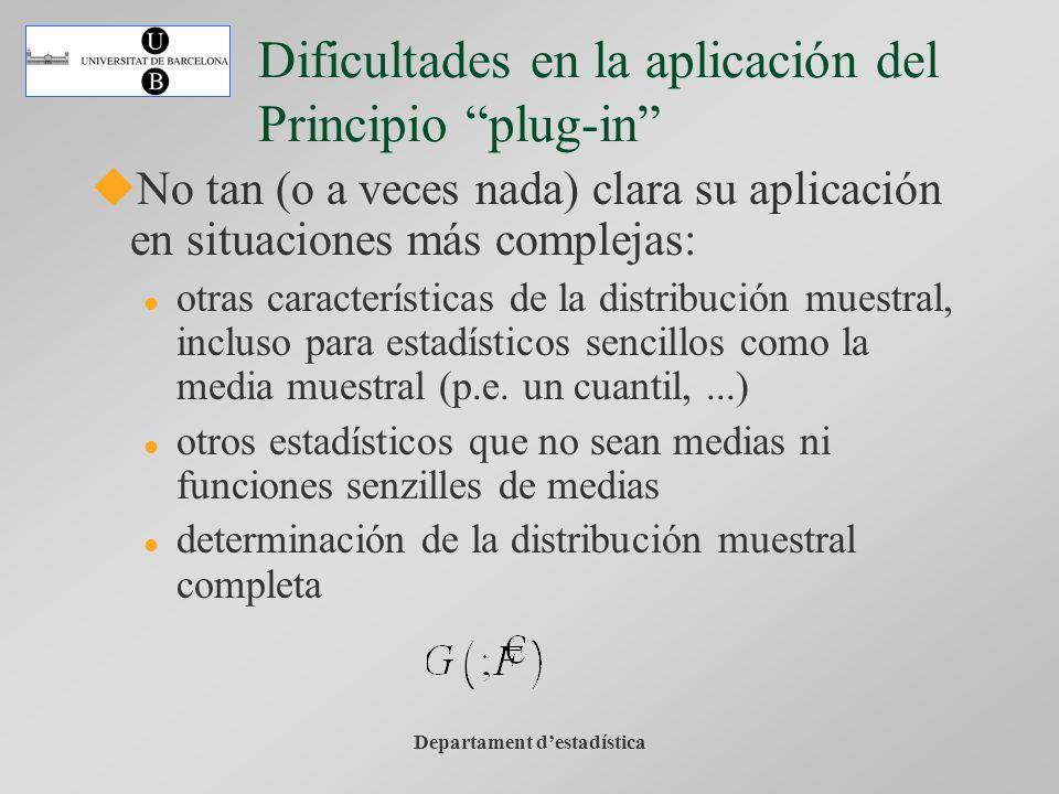 Departament destadística Dificultades en la aplicación del Principio plug-in No tan (o a veces nada) clara su aplicación en situaciones más complejas: