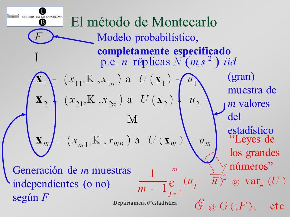 Departament destadística El método de Montecarlo Modelo probabilístico, completamente especificado Generación de m muestras independientes (o no) segú