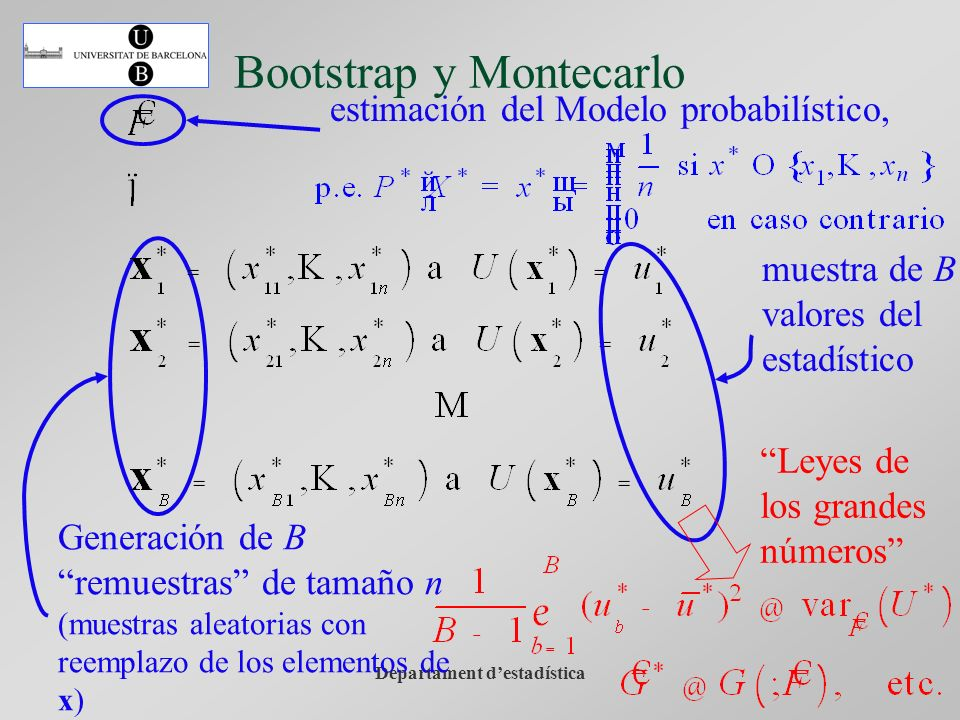 Departament destadística Generación de B remuestras de tamaño n (muestras aleatorias con reemplazo de los elementos de x) Bootstrap y Montecarlo estim