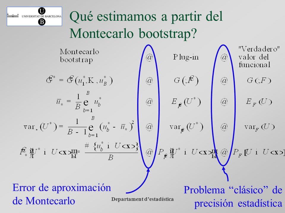Departament destadística Qué estimamos a partir del Montecarlo bootstrap? Problema clásico de precisión estadística Error de aproximación de Montecarl