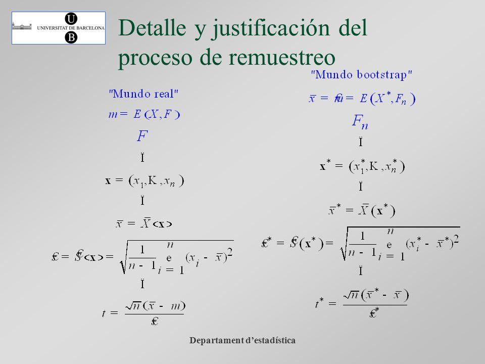 Departament destadística Detalle y justificación del proceso de remuestreo