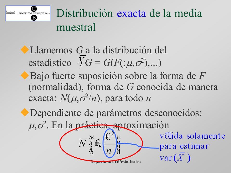 Departament destadística Distribución exacta de la media muestral Llamemos G a la distribución del estadístico, G = G(F(;m,s 2 ),...) Bajo fuerte supo