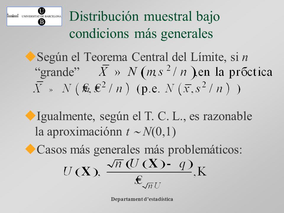 Departament destadística Distribución muestral bajo condicions más generales Según el Teorema Central del Límite, si n grande Igualmente, según el T.