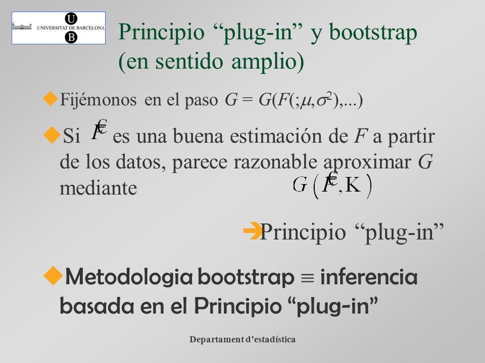 Departament destadística Principio plug-in y bootstrap (en sentido amplio) Fijémonos en el paso G = G(F(;m,s 2 ),...) Si es una buena estimación de F