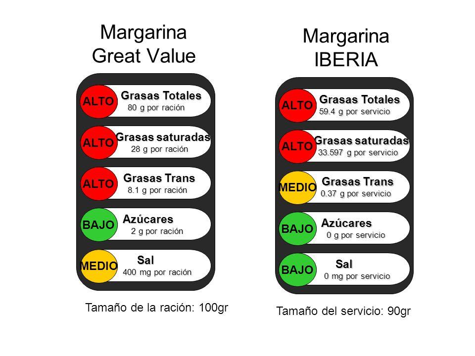 Margarina Great Value Grasas Totales 80 g por ración Grasas saturadas 28 g por ración 28 g por ración Grasas Trans Grasas Trans 8.1 g por ración 8.1 g