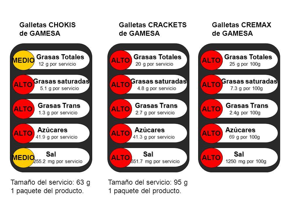 Grasas Totales 12 g por servicio Grasas saturadas 5.1 g por servicio 5.1 g por servicio Grasas Trans Grasas Trans 1.3 g por servicio 1.3 g por servici