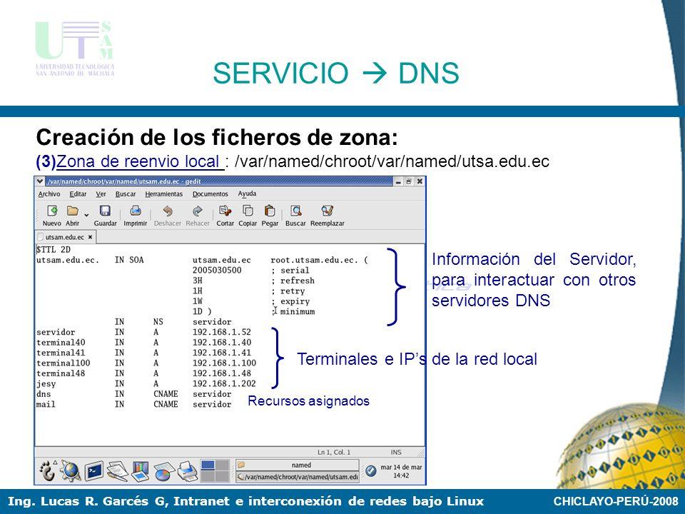 CHICLAYO-PERÚ-2008 Ing. Lucas R. Garcés G, Intranet e interconexión de redes bajo Linux SERVICIO DNS (2) Archivo named.conf que se encuentra localizad