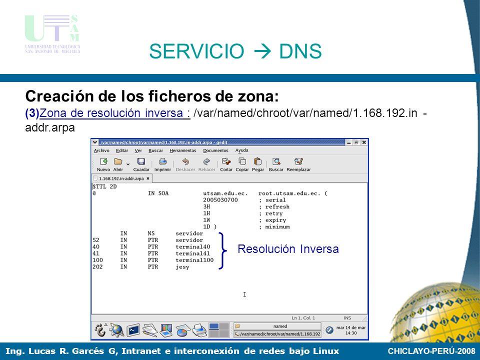 CHICLAYO-PERÚ-2008 Ing. Lucas R. Garcés G, Intranet e interconexión de redes bajo Linux SERVICIO DNS Creación de los ficheros de zona: (3)Zona de reen