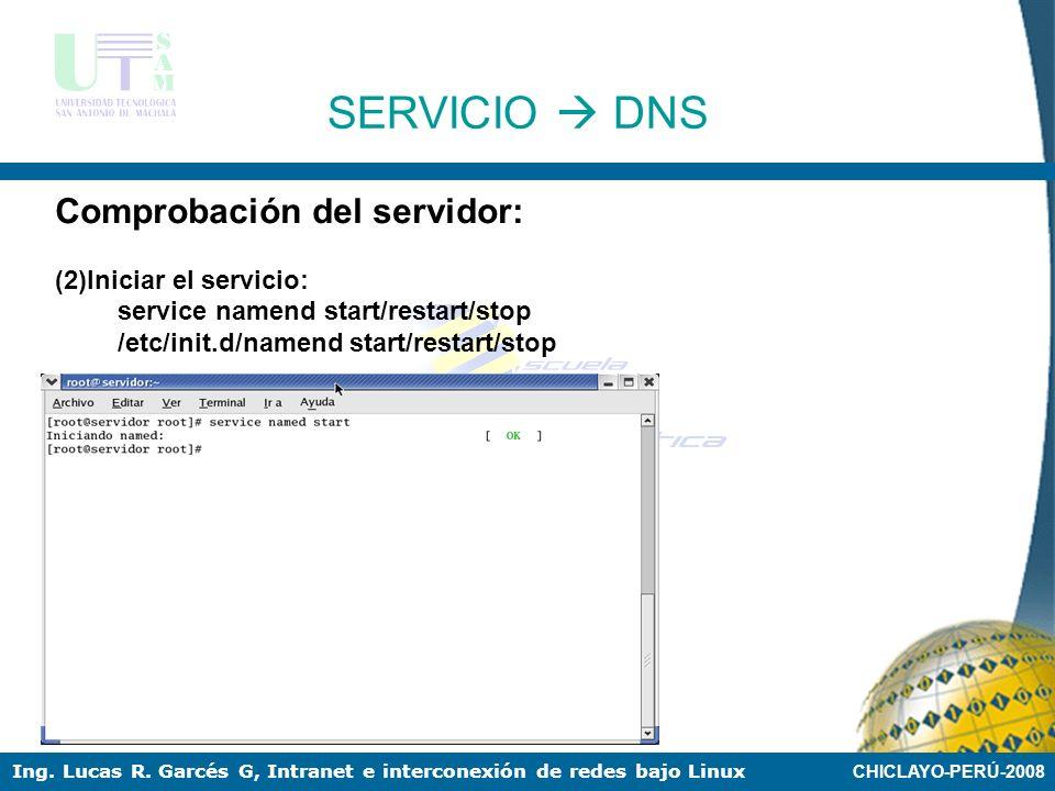 CHICLAYO-PERÚ-2008 Ing. Lucas R. Garcés G, Intranet e interconexión de redes bajo Linux SERVICIO DNS Comprobación del servidor: (1)var/named/chroot/va