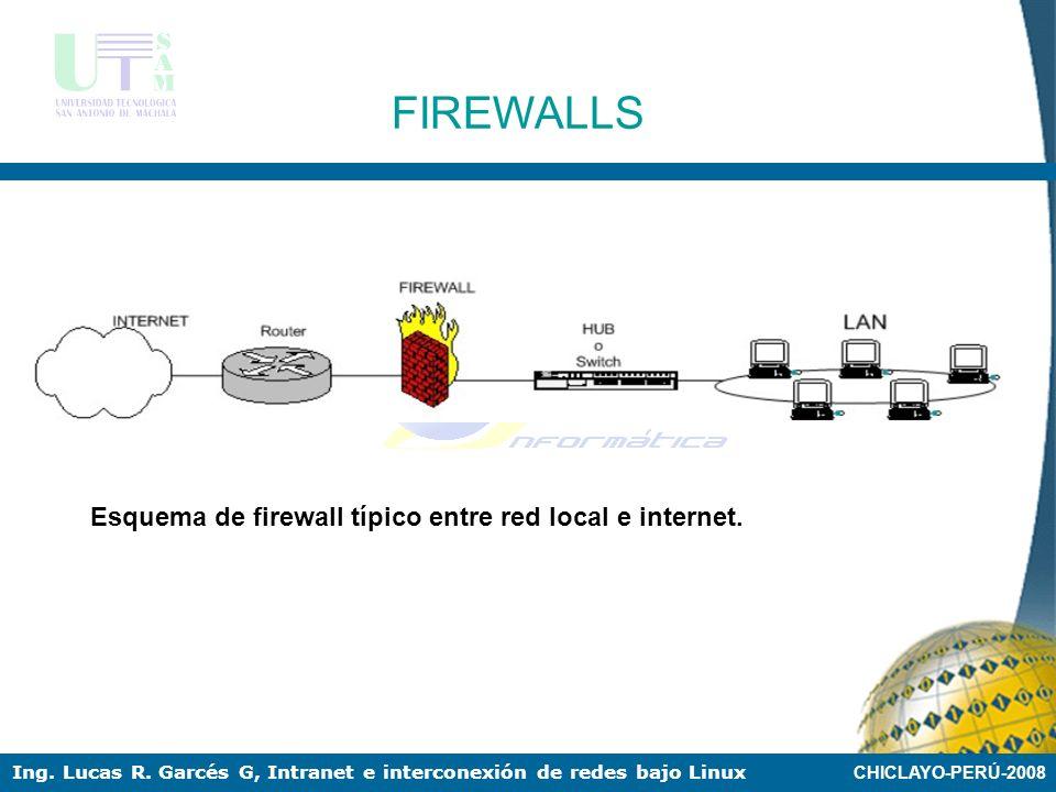 CHICLAYO-PERÚ-2008 Ing. Lucas R. Garcés G, Intranet e interconexión de redes bajo Linux Implementación de un Firewall: Definir la arquitectura del fir