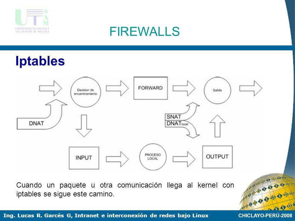 CHICLAYO-PERÚ-2008 Ing. Lucas R. Garcés G, Intranet e interconexión de redes bajo Linux FIREWALLS Iptables Tenemos tres tipos de reglas en iptables: -