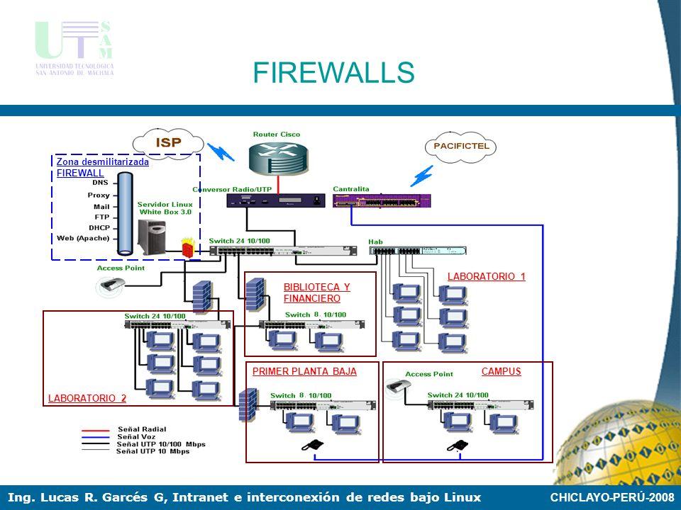CHICLAYO-PERÚ-2008 Ing. Lucas R. Garcés G, Intranet e interconexión de redes bajo Linux FIREWALLS Iptables Cuando un paquete u otra comunicación llega