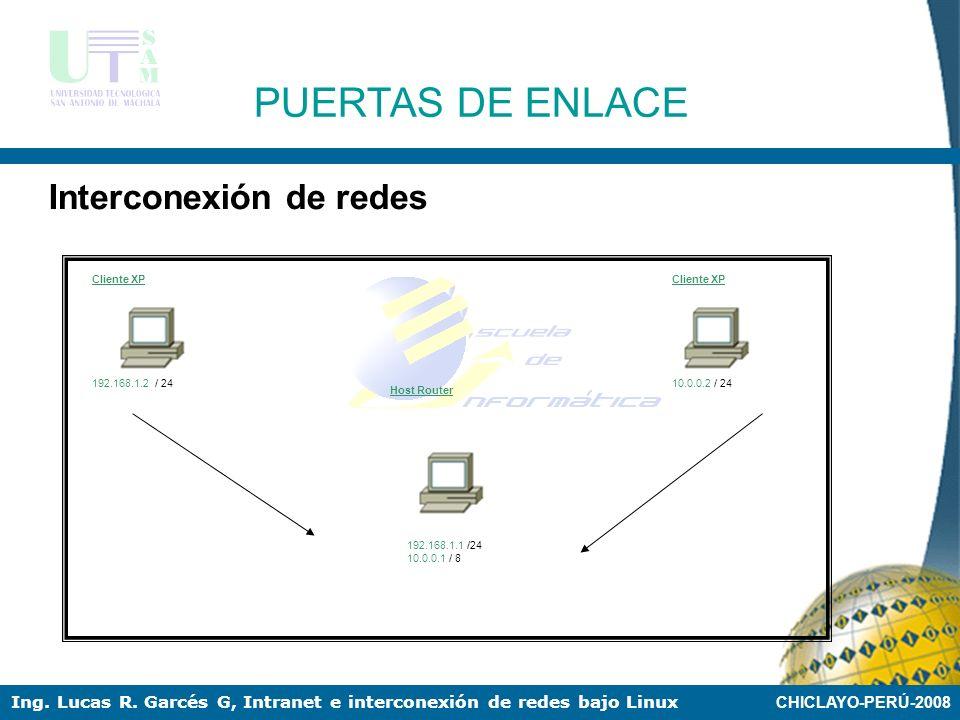 CHICLAYO-PERÚ-2008 Ing. Lucas R. Garcés G, Intranet e interconexión de redes bajo Linux INTERCONEXIÓN DE REDES