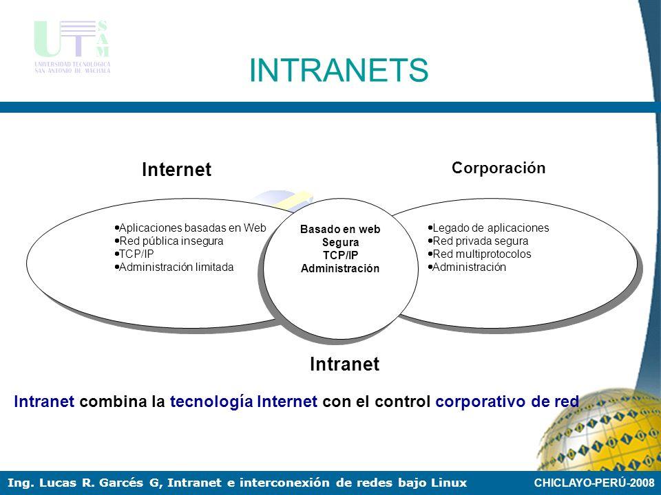 CHICLAYO-PERÚ-2008 Ing. Lucas R. Garcés G, Intranet e interconexión de redes bajo Linux INTRANETS Una infraestructura de comunicación. Basada en los e