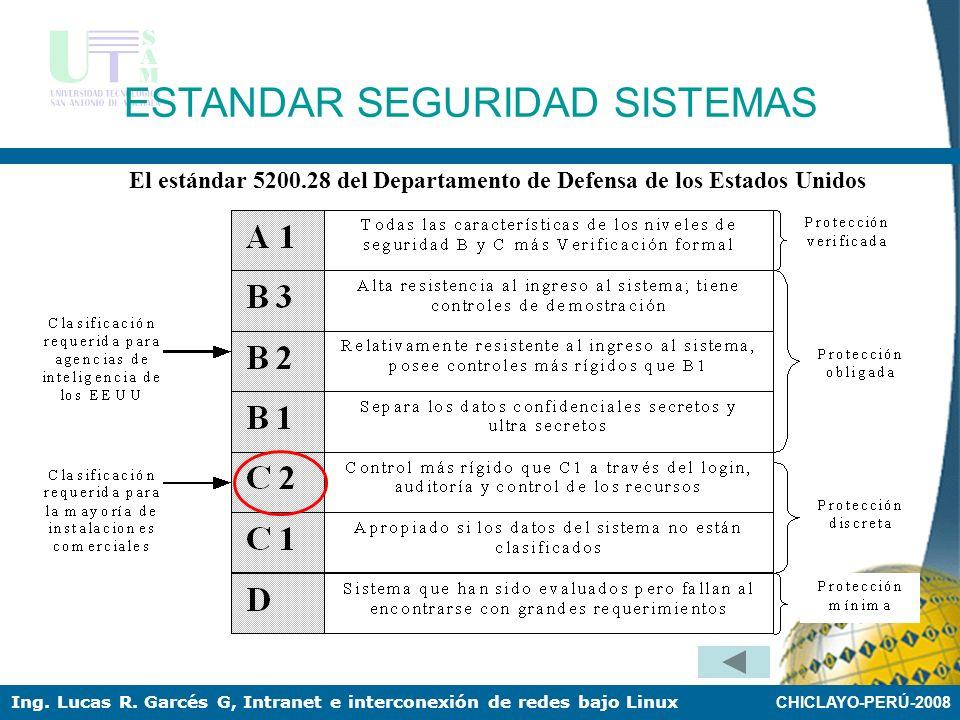 CHICLAYO-PERÚ-2008 Ing. Lucas R. Garcés G, Intranet e interconexión de redes bajo Linux FIN GRACIAS