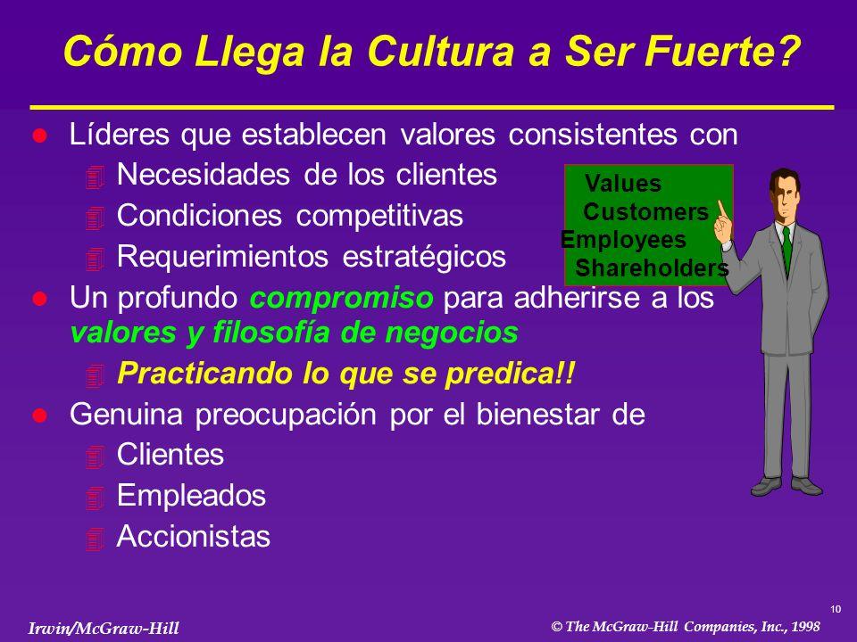 10 © The McGraw-Hill Companies, Inc., 1998 Irwin/McGraw-Hill Cómo Llega la Cultura a Ser Fuerte.