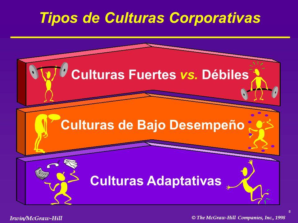 8 © The McGraw-Hill Companies, Inc., 1998 Irwin/McGraw-Hill Tipos de Culturas Corporativas Culturas Fuertes vs.