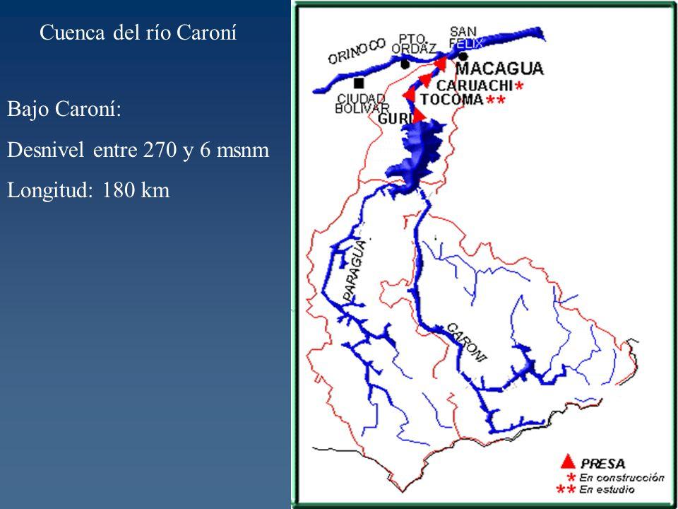 Cuenca del río Caroní Bajo Caroní: Desnivel entre 270 y 6 msnm Longitud: 180 km