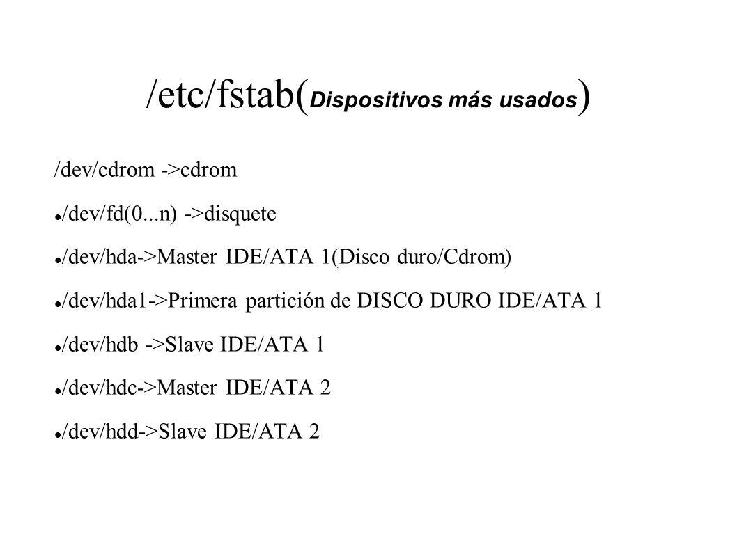 /etc/fstab( Dispositivos más usados ) /dev/cdrom ->cdrom /dev/fd(0...n) ->disquete /dev/hda->Master IDE/ATA 1(Disco duro/Cdrom) /dev/hda1->Primera par