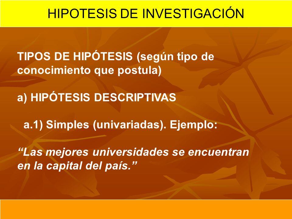 TIPOS DE HIPÓTESIS (según tipo de conocimiento que postula) a) HIPÓTESIS DESCRIPTIVAS a.1) Simples (univariadas). Ejemplo: Las mejores universidades s