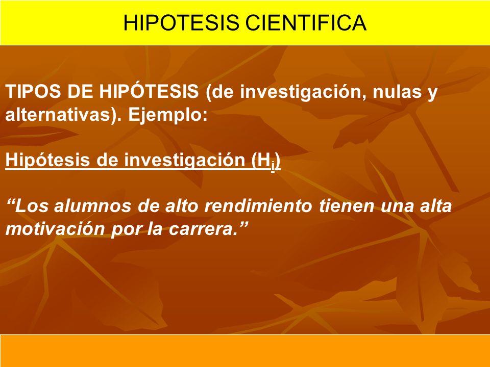 HIPOTESIS CIENTIFICA TIPOS DE HIPÓTESIS (de investigación, nulas y alternativas). Ejemplo: Hipótesis de investigación (H i ) Los alumnos de alto rendi