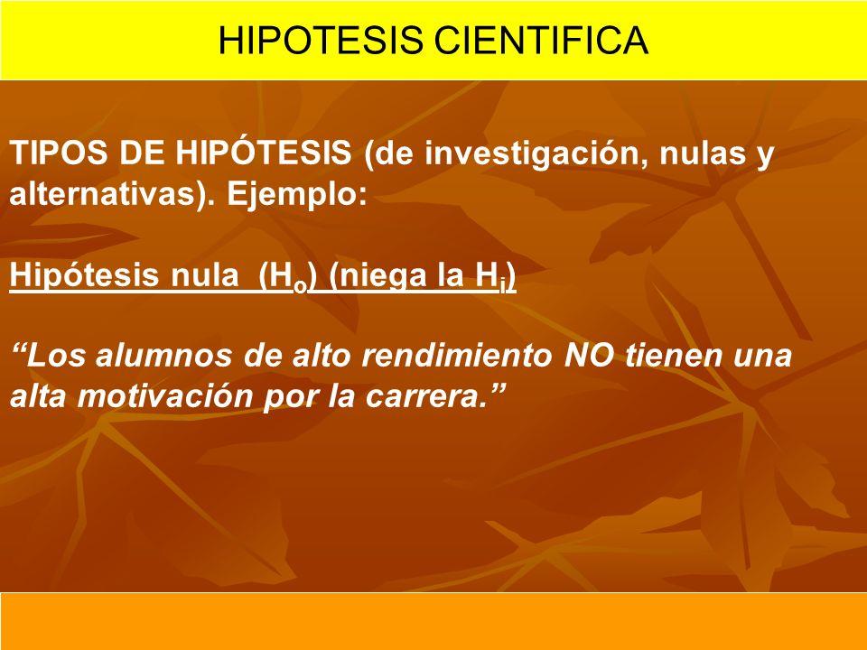 HIPOTESIS CIENTIFICA TIPOS DE HIPÓTESIS (de investigación, nulas y alternativas). Ejemplo: Hipótesis nula (H o ) (niega la H i ) Los alumnos de alto r