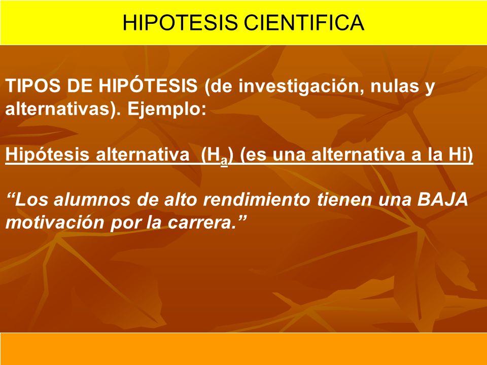 HIPOTESIS CIENTIFICA TIPOS DE HIPÓTESIS (de investigación, nulas y alternativas). Ejemplo: Hipótesis alternativa (H a ) (es una alternativa a la Hi) L