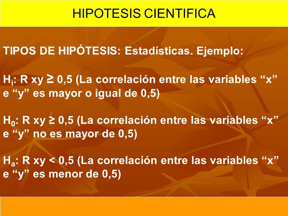HIPOTESIS CIENTIFICA TIPOS DE HIPÓTESIS: Estadísticas. Ejemplo: H i : R xy 0,5 (La correlación entre las variables x e y es mayor o igual de 0,5) H 0