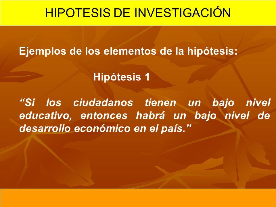 Ejemplos de los elementos de la hipótesis: Hipótesis 1 Si los ciudadanos tienen un bajo nivel educativo, entonces habrá un bajo nivel de desarrollo económico en el país.