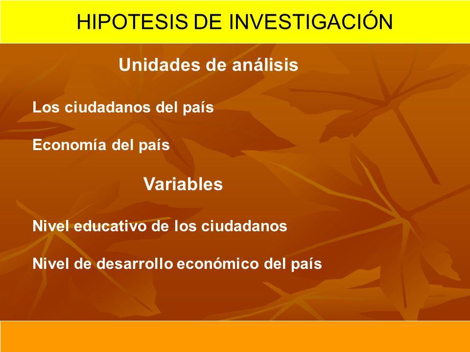 Unidades de análisis Los ciudadanos del país Economía del país Variables Nivel educativo de los ciudadanos Nivel de desarrollo económico del país HIPOTESIS DE INVESTIGACIÓN