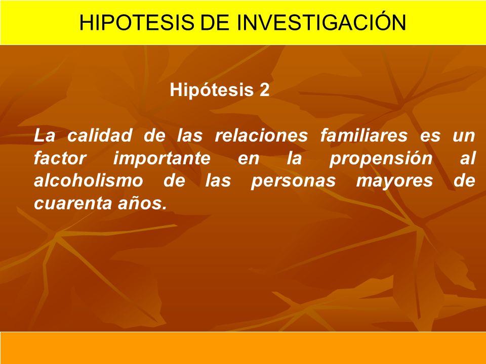 Hipótesis 2 La calidad de las relaciones familiares es un factor importante en la propensión al alcoholismo de las personas mayores de cuarenta años.
