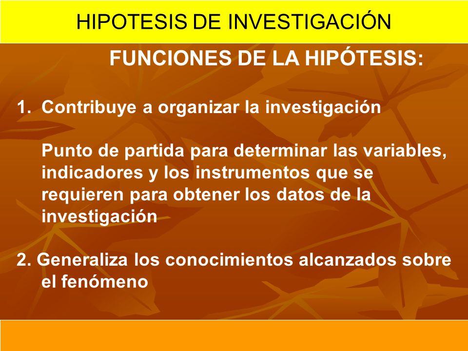 FUNCIONES DE LA HIPÓTESIS: 1.Contribuye a organizar la investigación Punto de partida para determinar las variables, indicadores y los instrumentos qu