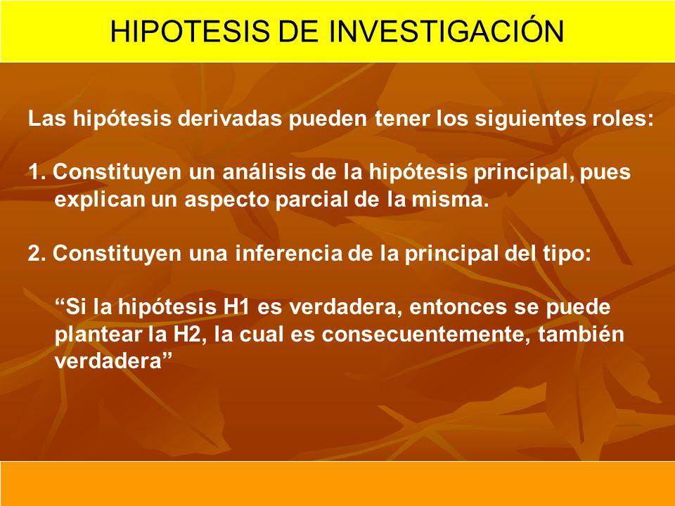 Las hipótesis derivadas pueden tener los siguientes roles: 1. Constituyen un análisis de la hipótesis principal, pues explican un aspecto parcial de l