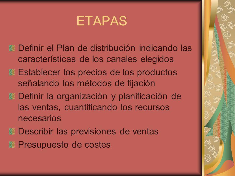 ETAPAS Definir el Plan de distribución indicando las características de los canales elegidos Establecer los precios de los productos señalando los mét