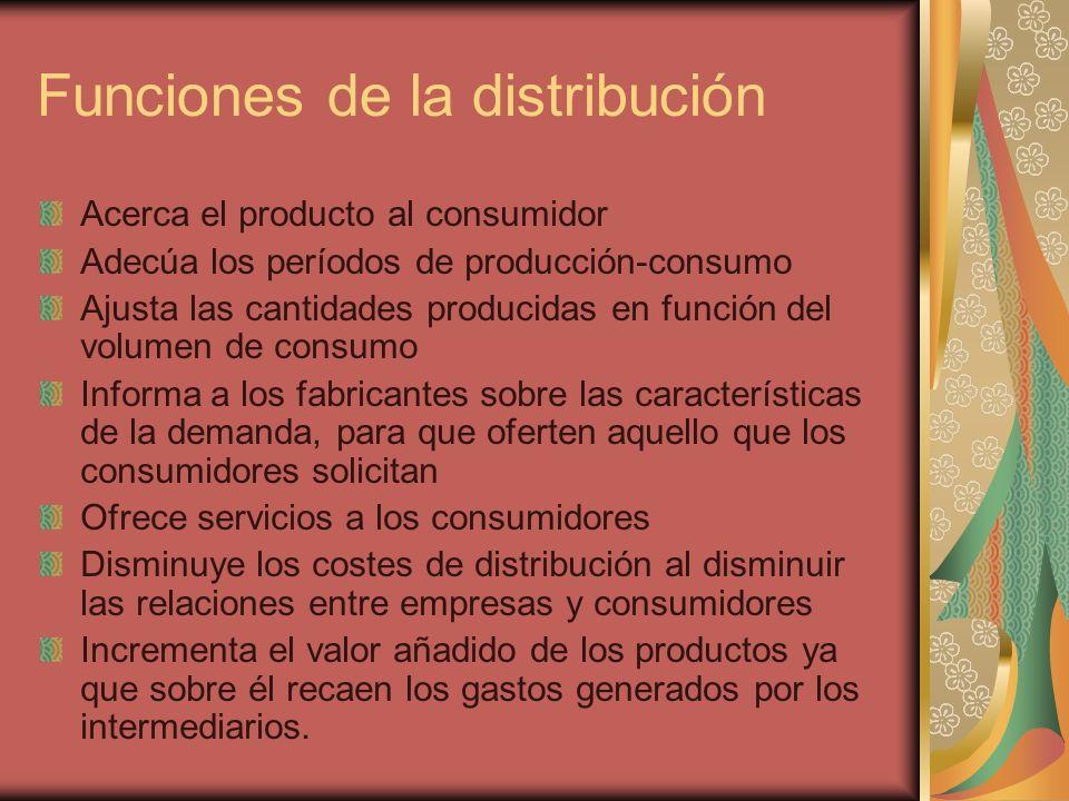 Funciones de la distribución Acerca el producto al consumidor Adecúa los períodos de producción-consumo Ajusta las cantidades producidas en función de