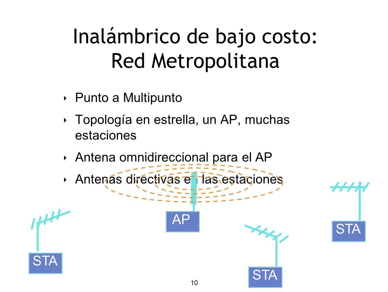 10 Inalámbrico de bajo costo: Red Metropolitana Punto a Multipunto Topología en estrella, un AP, muchas estaciones Antena omnidireccional para el AP A