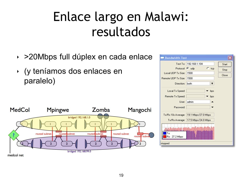 19 Enlace largo en Malawi: resultados >20Mbps full dúplex en cada enlace (y teníamos dos enlaces en paralelo)