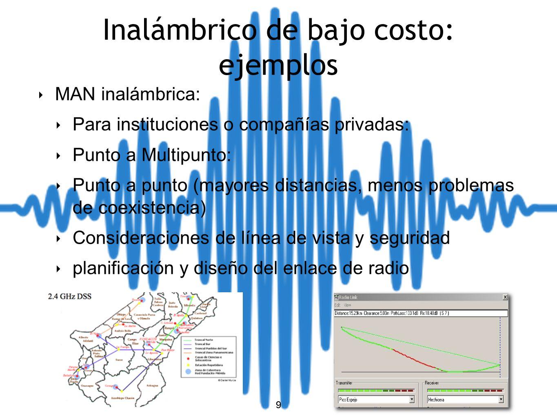 10 Inalámbrico de bajo costo: Red Metropolitana Punto a Multipunto Topología en estrella, un AP, muchas estaciones Antena omnidireccional para el AP Antenas directivas en las estaciones STA AP