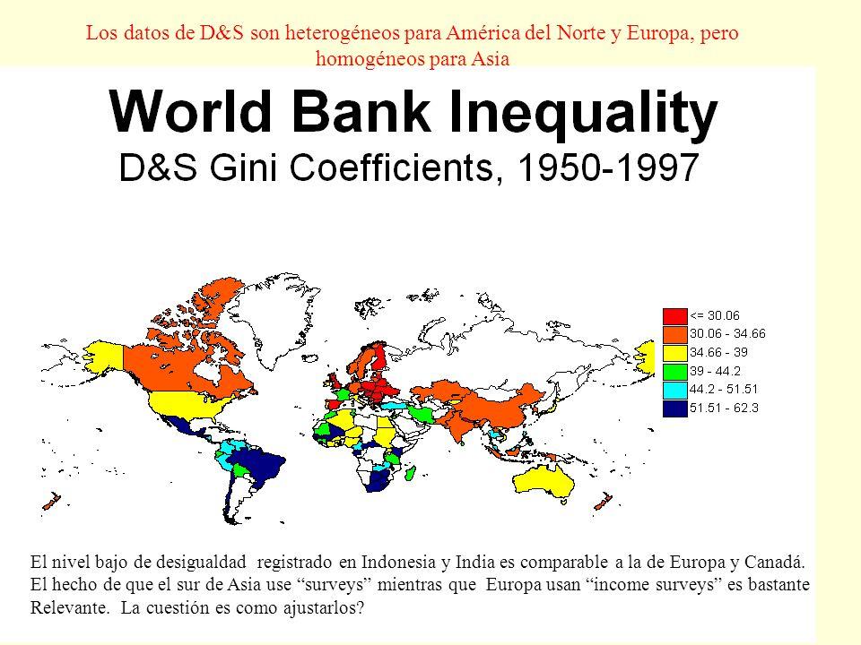 Los datos de D&S son heterogéneos para América del Norte y Europa, pero homogéneos para Asia El nivel bajo de desigualdad registrado en Indonesia y India es comparable a la de Europa y Canadá.
