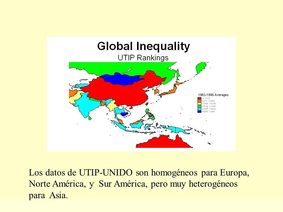 Los datos de UTIP-UNIDO son homogéneos para Europa, Norte América, y Sur América, pero muy heterogéneos para Asia.