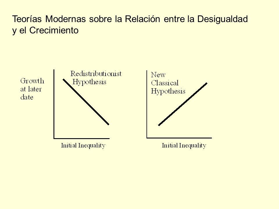 Teorías Modernas sobre la Relación entre la Desigualdad y el Crecimiento