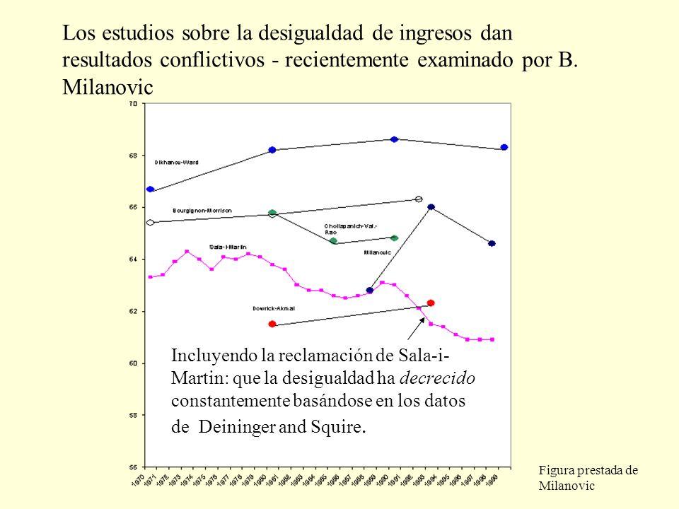 Los estudios sobre la desigualdad de ingresos dan resultados conflictivos - recientemente examinado por B. Milanovic Incluyendo la reclamación de Sala