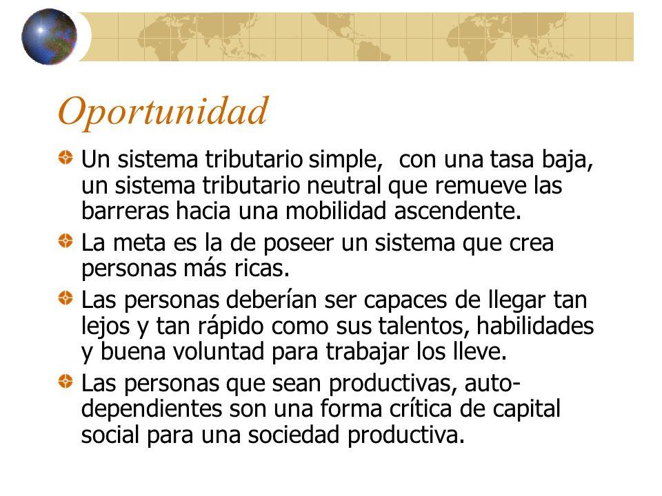 Igualdad La reforma tributaria no es solamente acerca de la economía, sino que también refleja los principios de la sociedad. Un impuesto fijo fomenta