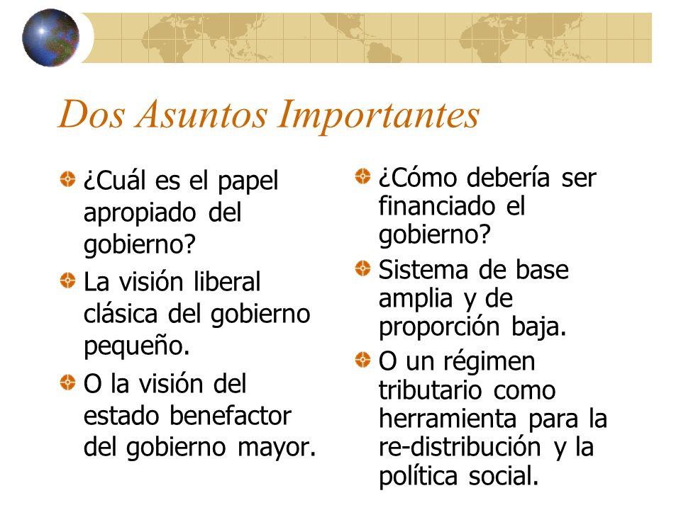 Dos Asuntos Importantes ¿Cuál es el papel apropiado del gobierno.