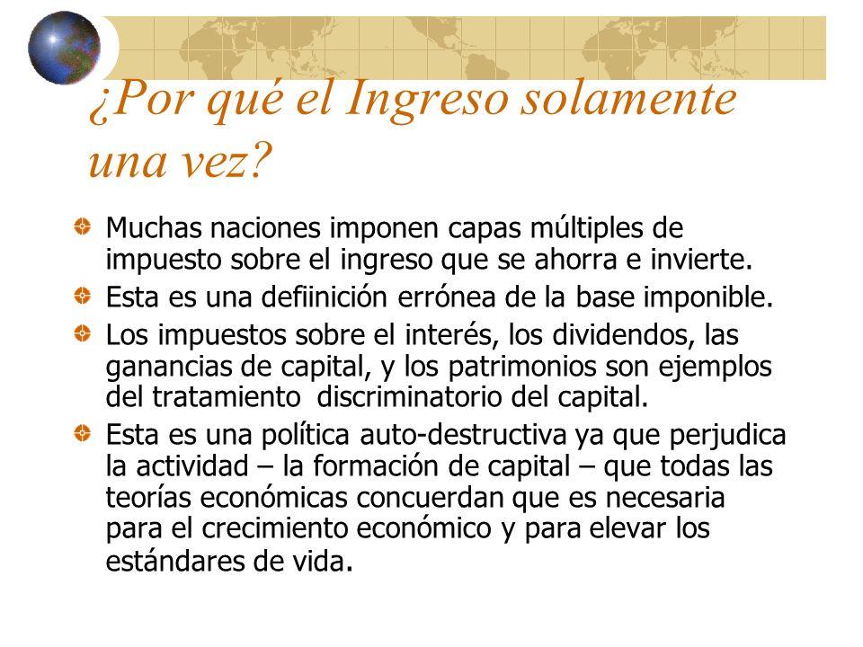 Conclusión La reforma tributaria y la política tributaria de la oferta es una buena política y una buena economía.